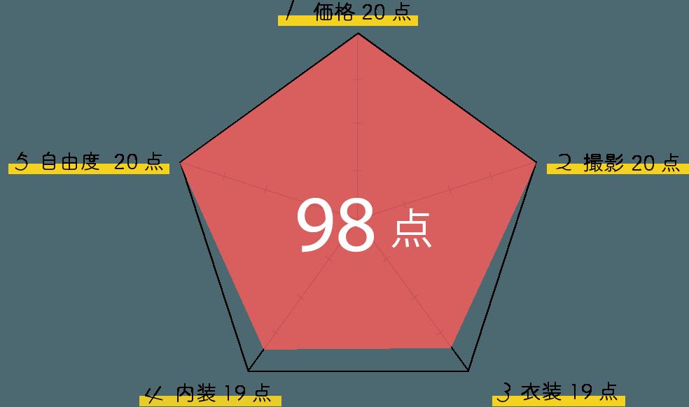 花魁体験 studio 雅グラフ
