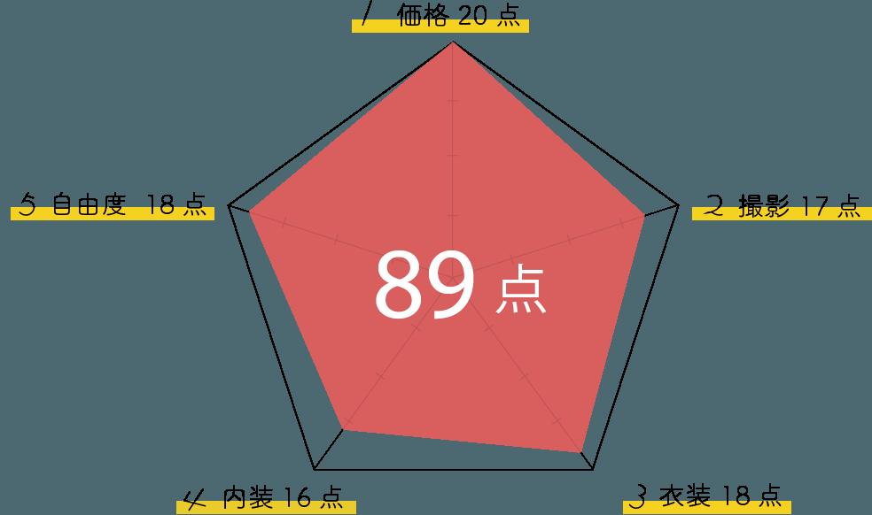 エスペラントグラフ